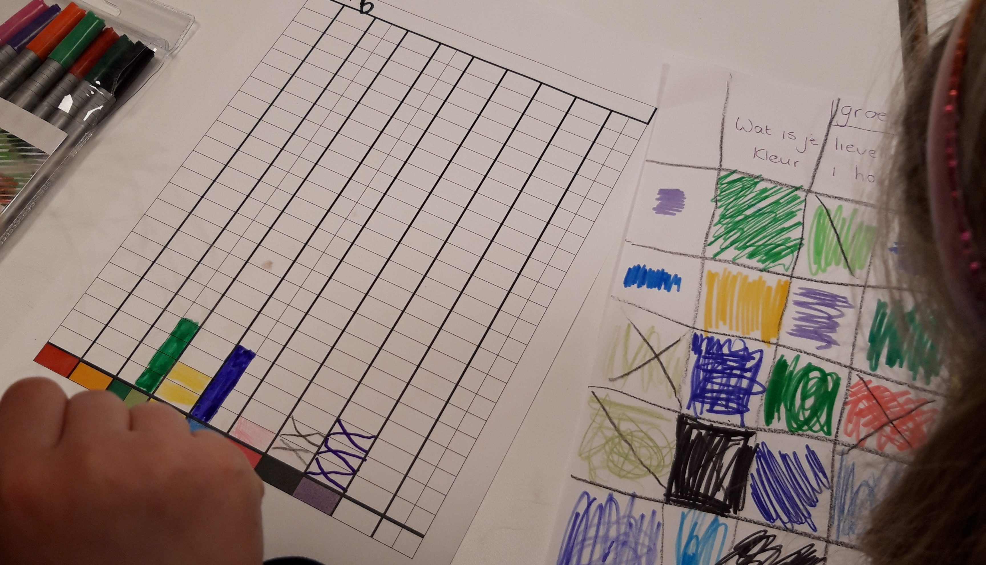 Thema kunst: onderzoek doen